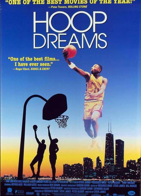 《篮球梦》电影好看吗?篮球梦影评及简介