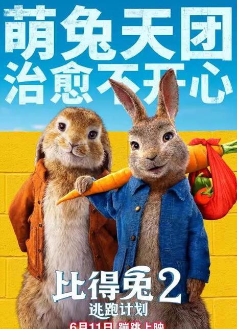 《比得兔2:逃跑计划》电影好看吗?比得兔2:逃跑计划影评及简介