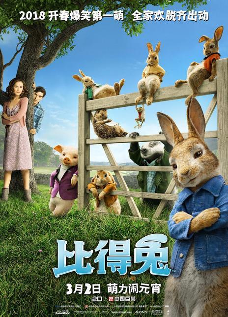 《比得兔》电影好看吗?比得兔影评及简介